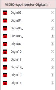 DigitalInComponentes